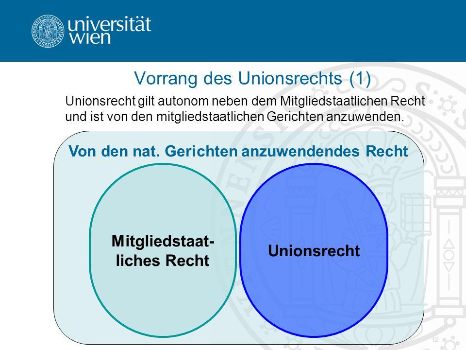Vorrang des Unionsrechts (1)