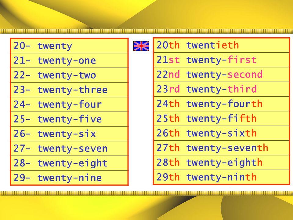 20- twenty 21- twenty-one. 22- twenty-two. 23- twenty-three. 24- twenty-four. 25- twenty-five. 26- twenty-six.
