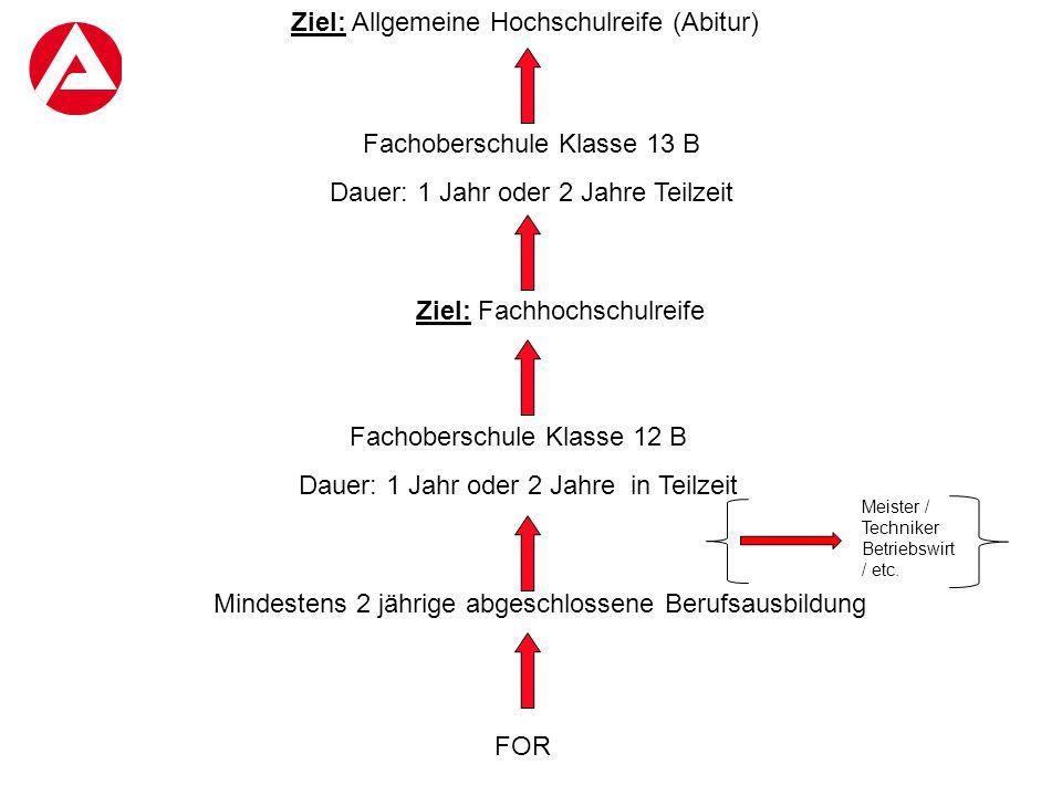 Ziel: Allgemeine Hochschulreife (Abitur)