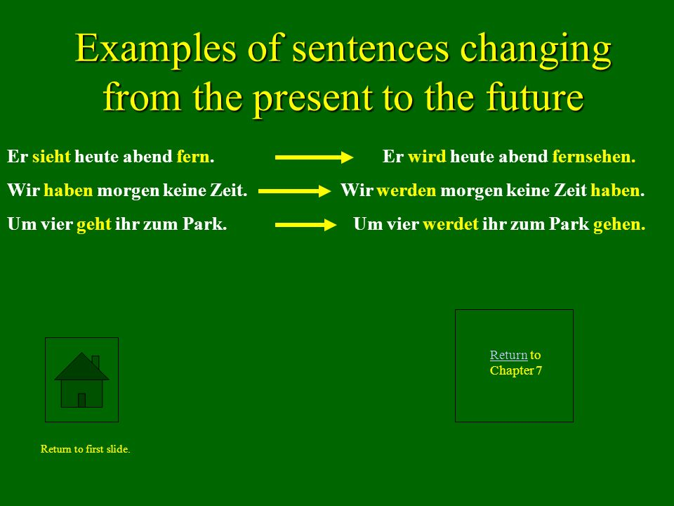 Examples of sentences changing from the present to the future
