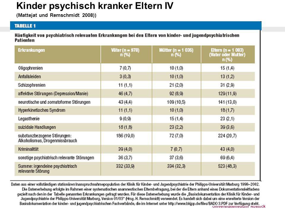 Kinder psychisch kranker Eltern IV (Mattejat und Remschmidt 2008))