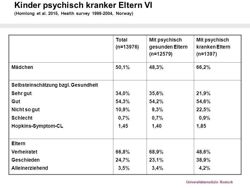 Kinder psychisch kranker Eltern VI (Homlong et al
