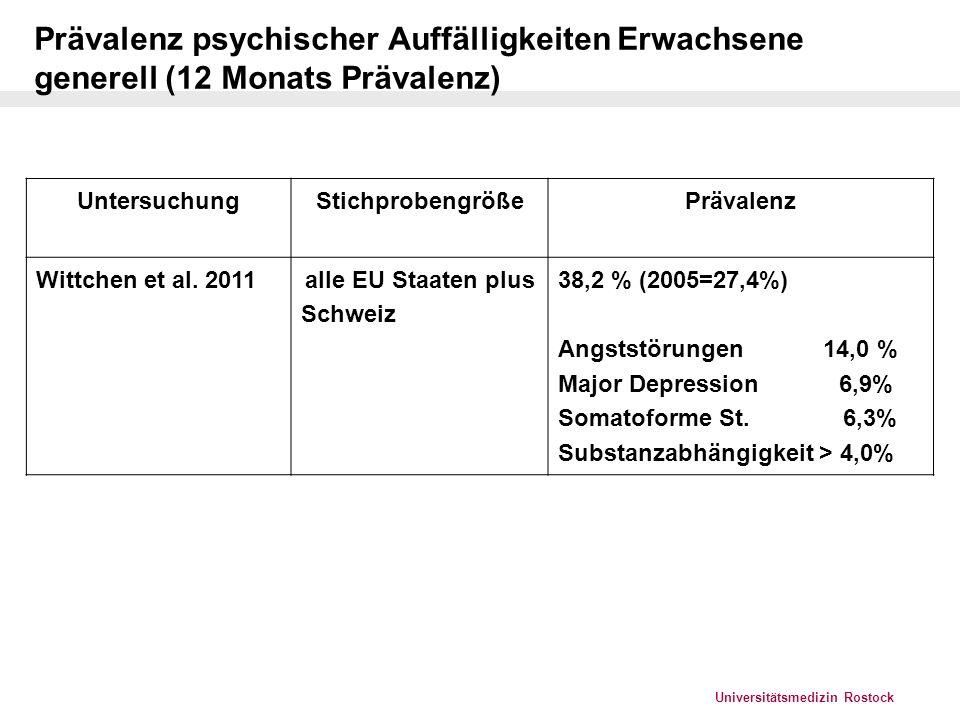 Prävalenz psychischer Auffälligkeiten Erwachsene generell (12 Monats Prävalenz)
