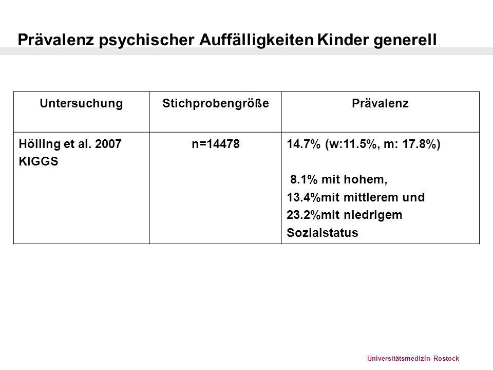 Prävalenz psychischer Auffälligkeiten Kinder generell