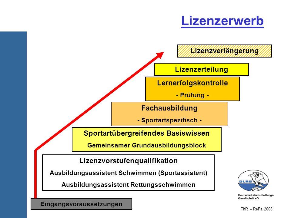 Lizenzerwerb Lizenzverlängerung Lizenzerteilung Lernerfolgskontrolle