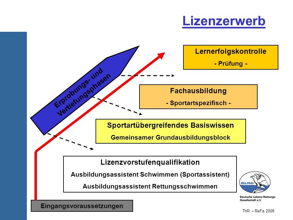 Lizenzerwerb Lernerfolgskontrolle Erprobungs- und Vertiefungsphasen