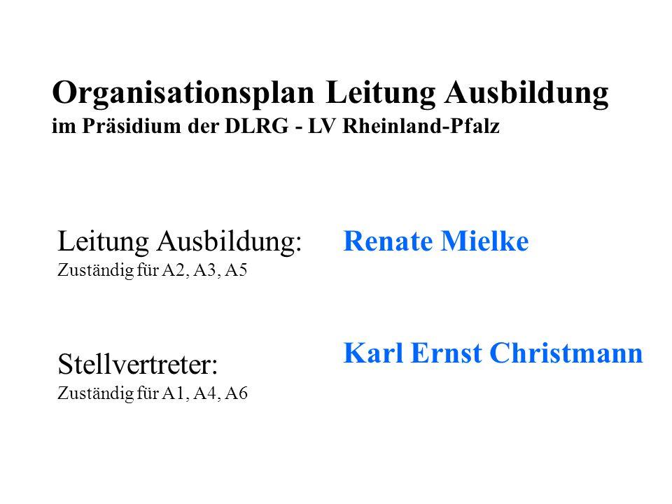 Organisationsplan Leitung Ausbildung