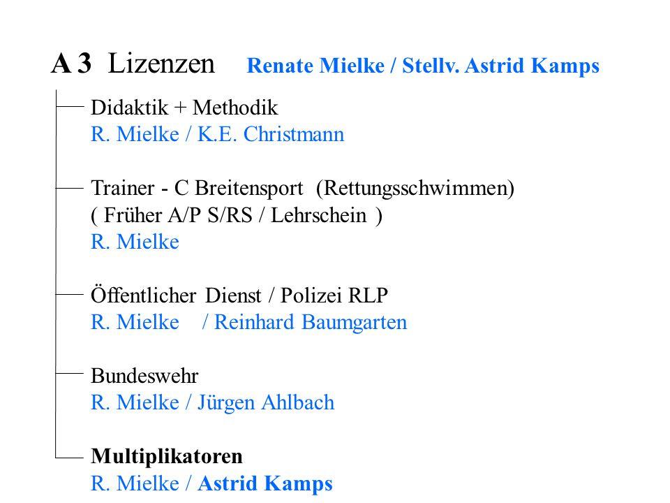 A 3 Lizenzen Renate Mielke / Stellv. Astrid Kamps