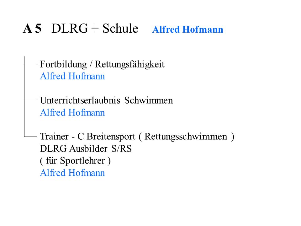 A 5 DLRG + Schule Alfred Hofmann