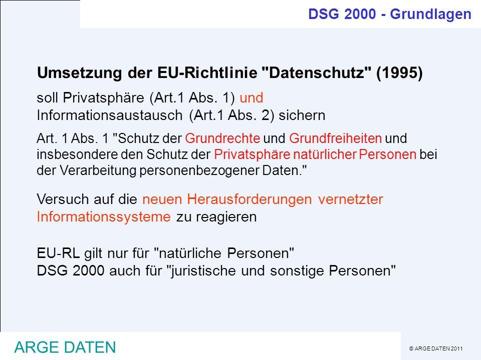 Umsetzung der EU-Richtlinie Datenschutz (1995)