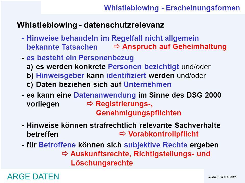 Whistleblowing - datenschutzrelevanz