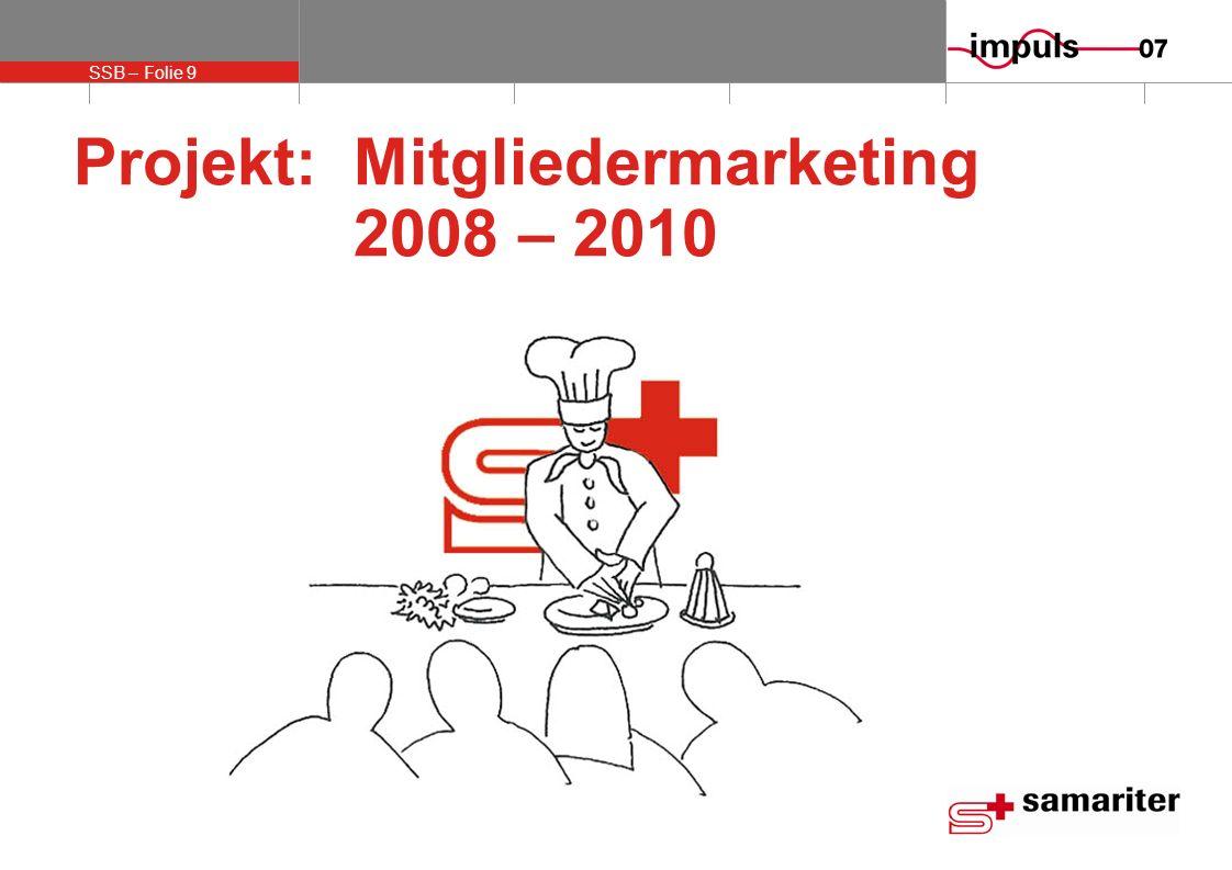 Projekt: Mitgliedermarketing 2008 – 2010