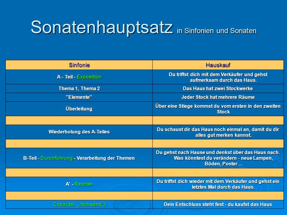 Sonatenhauptsatz in Sinfonien und Sonaten