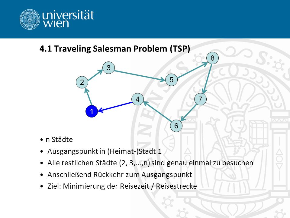 4.1 Traveling Salesman Problem (TSP)