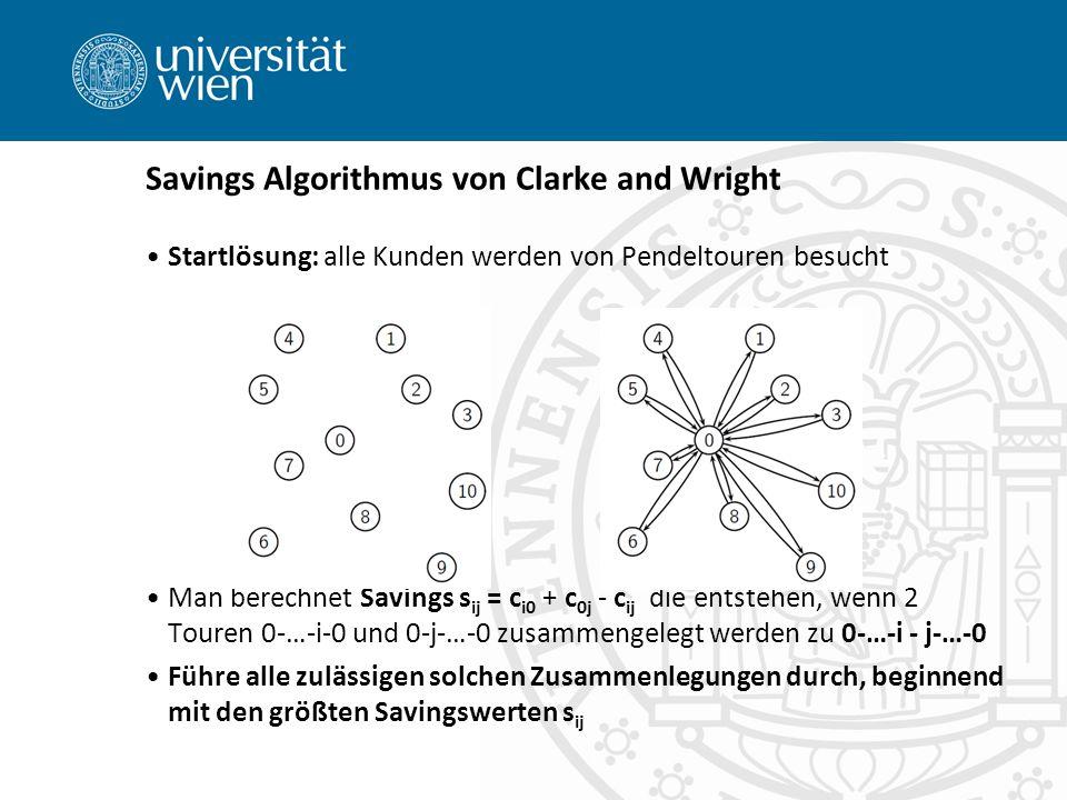 Savings Algorithmus von Clarke and Wright