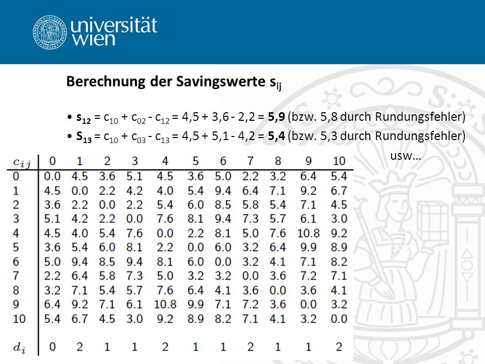 Berechnung der Savingswerte sij