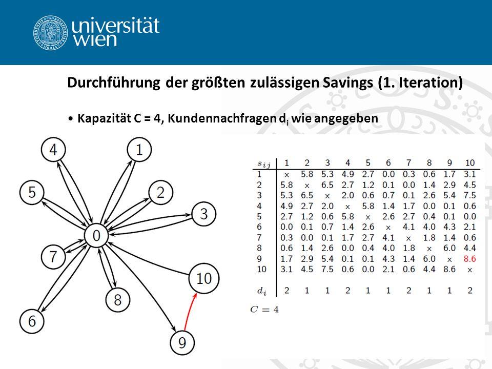 Durchführung der größten zulässigen Savings (1. Iteration)