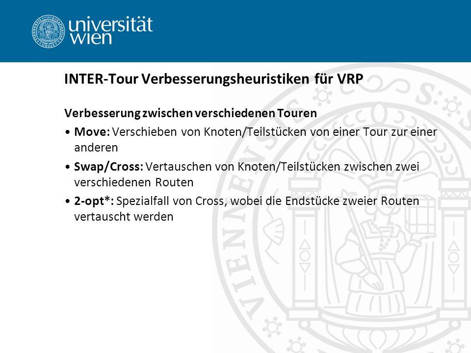 INTER-Tour Verbesserungsheuristiken für VRP