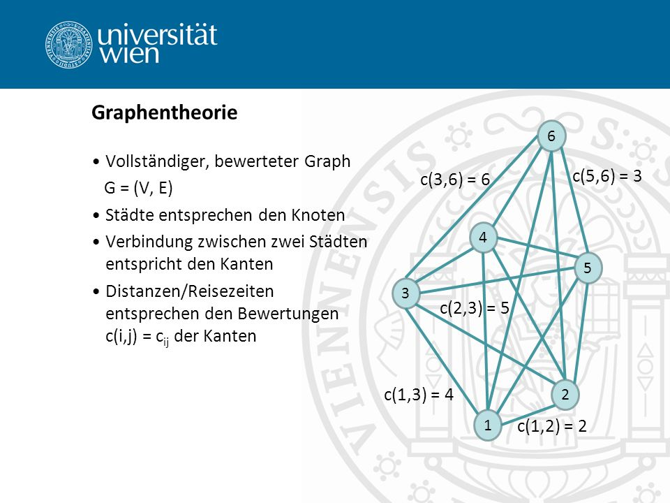 Graphentheorie Vollständiger, bewerteter Graph G = (V, E) c(5,6) = 3