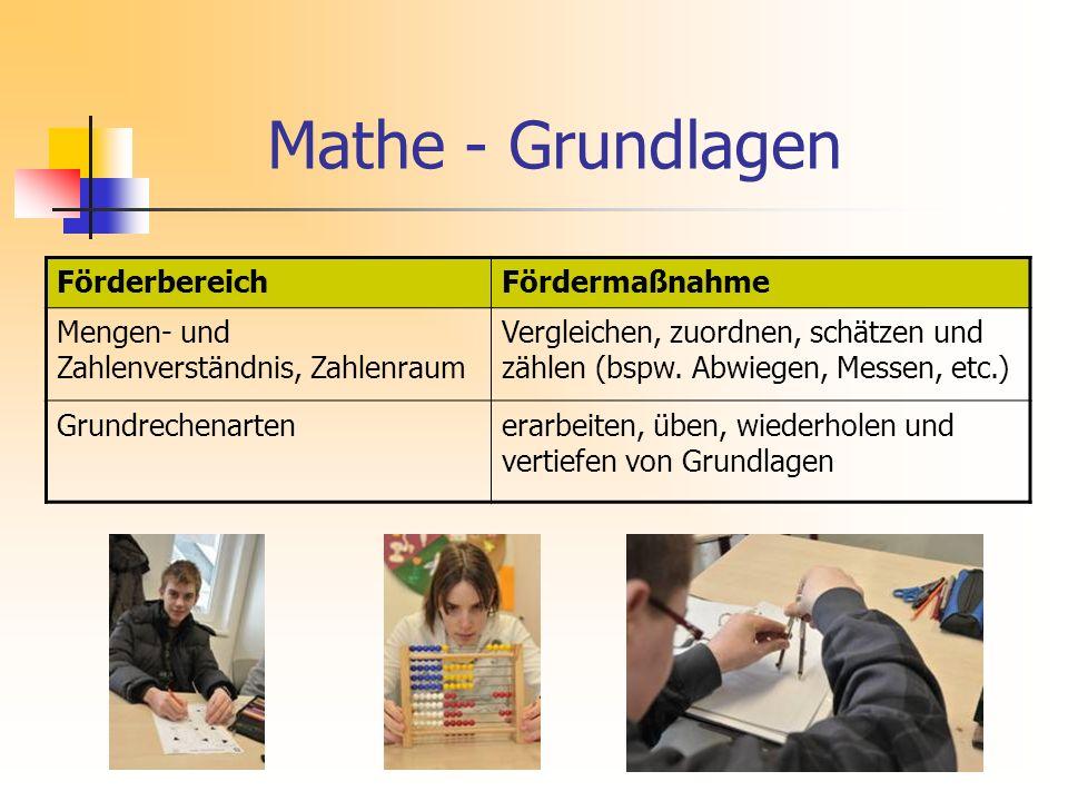 Mathe - Grundlagen Förderbereich Fördermaßnahme