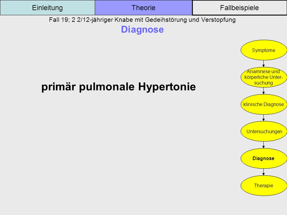 primär pulmonale Hypertonie