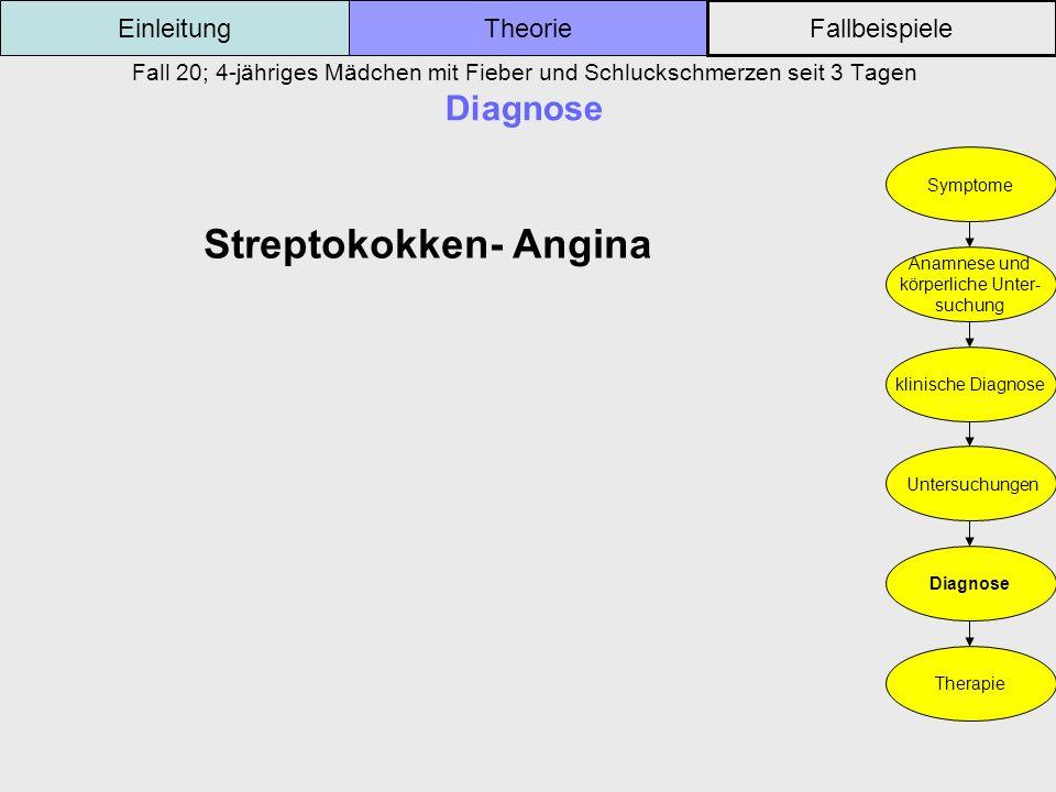 Streptokokken- Angina