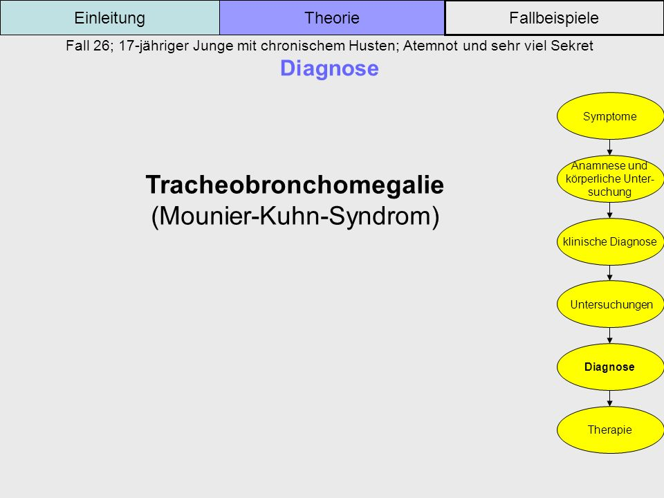Tracheobronchomegalie