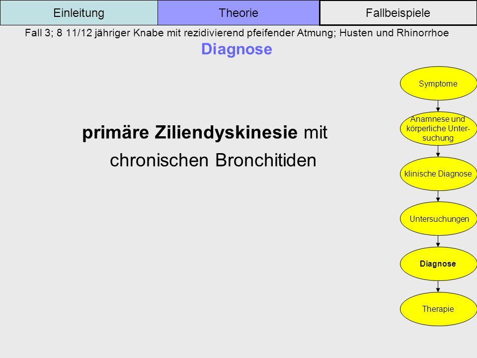 primäre Ziliendyskinesie mit chronischen Bronchitiden