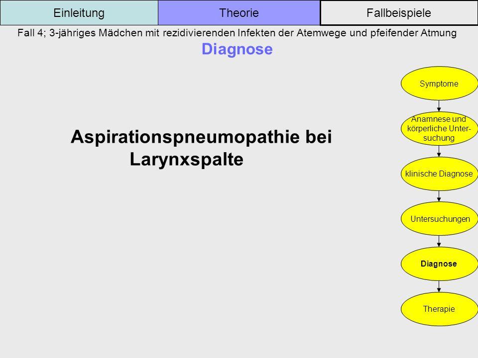 Aspirationspneumopathie bei Larynxspalte