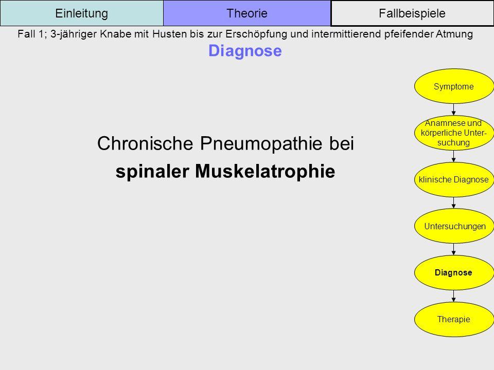 Chronische Pneumopathie bei spinaler Muskelatrophie