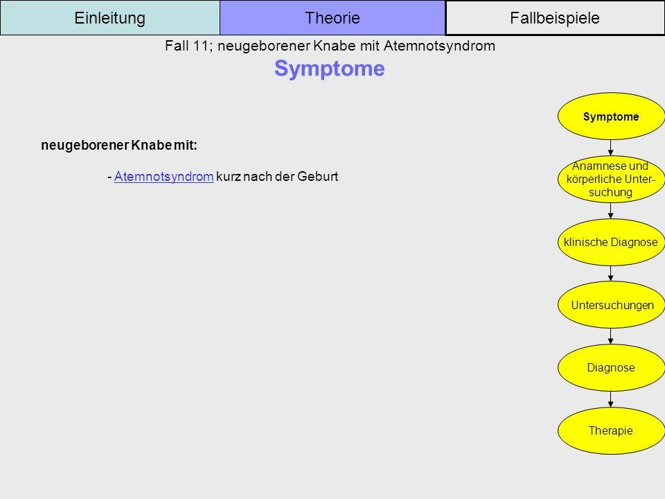 Fall 11; neugeborener Knabe mit Atemnotsyndrom Symptome