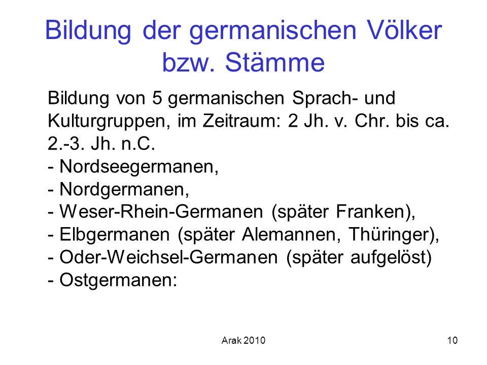 Bildung der germanischen Völker bzw. Stämme