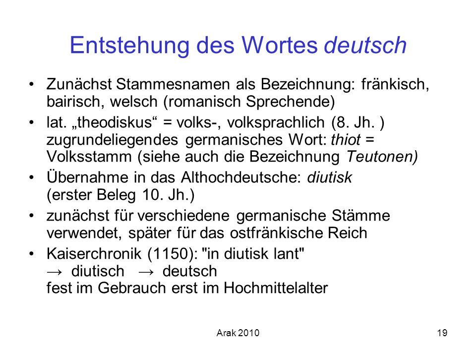 Entstehung des Wortes deutsch