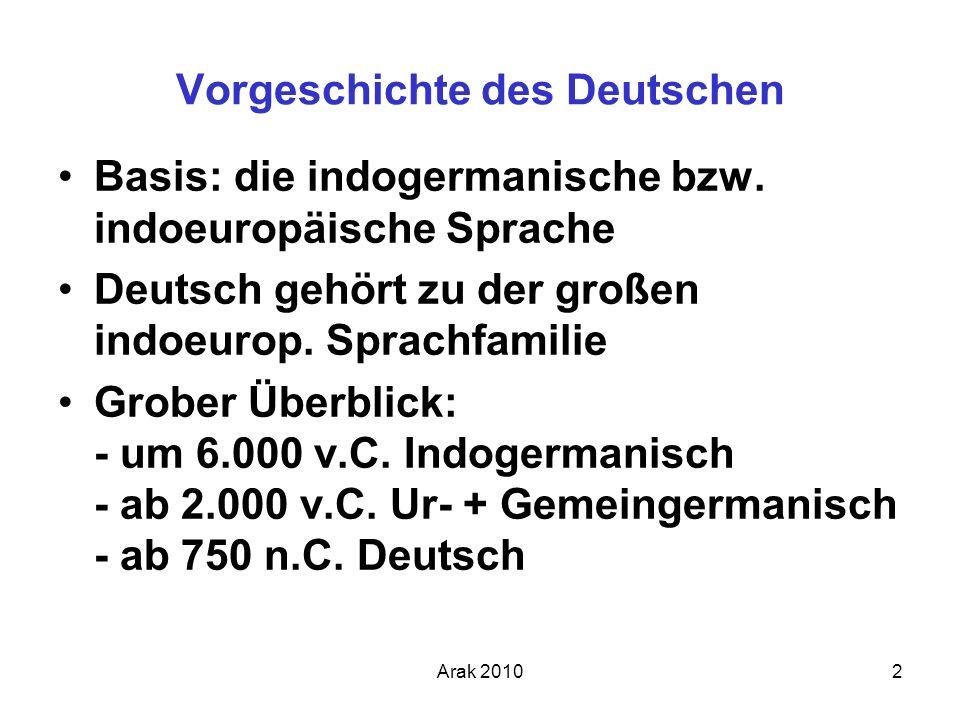 Vorgeschichte des Deutschen
