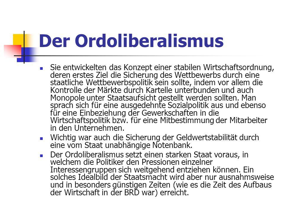 Der Ordoliberalismus