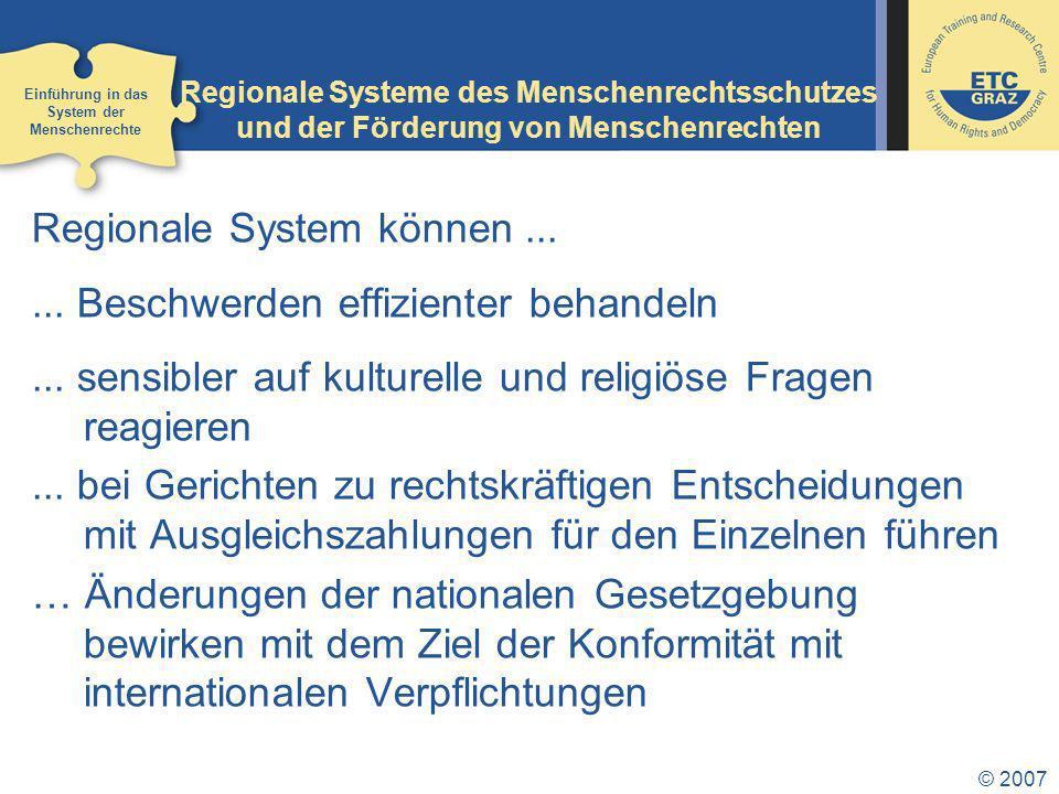 Einführung in das System der Menschenrechte