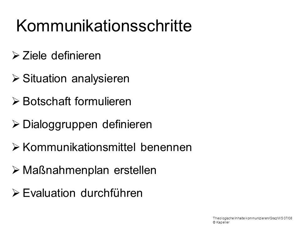 Kommunikationsschritte