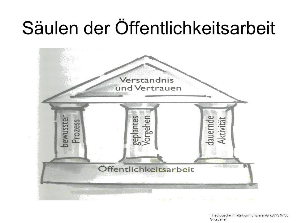 Säulen der Öffentlichkeitsarbeit