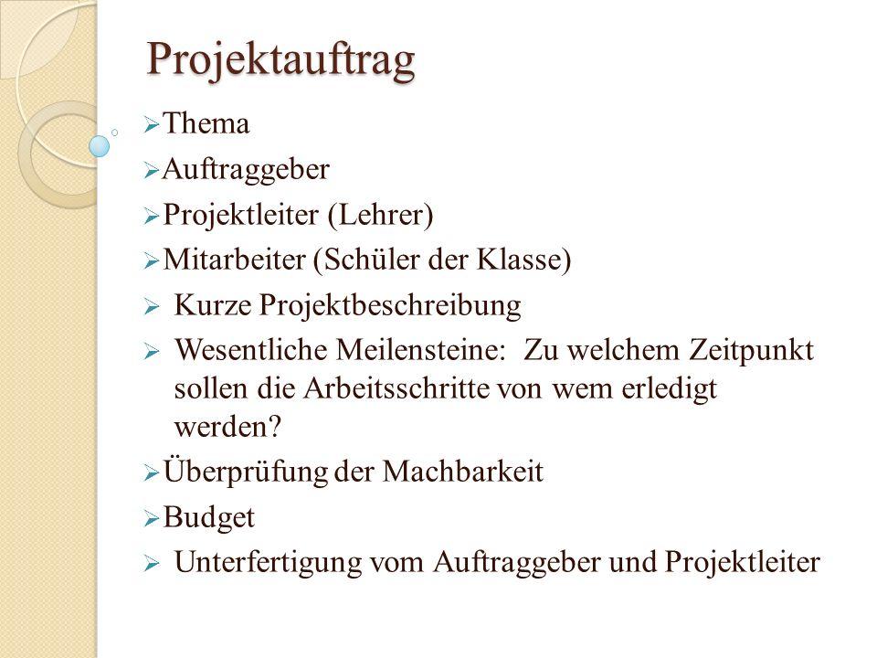 Projektauftrag Thema Auftraggeber Projektleiter (Lehrer)