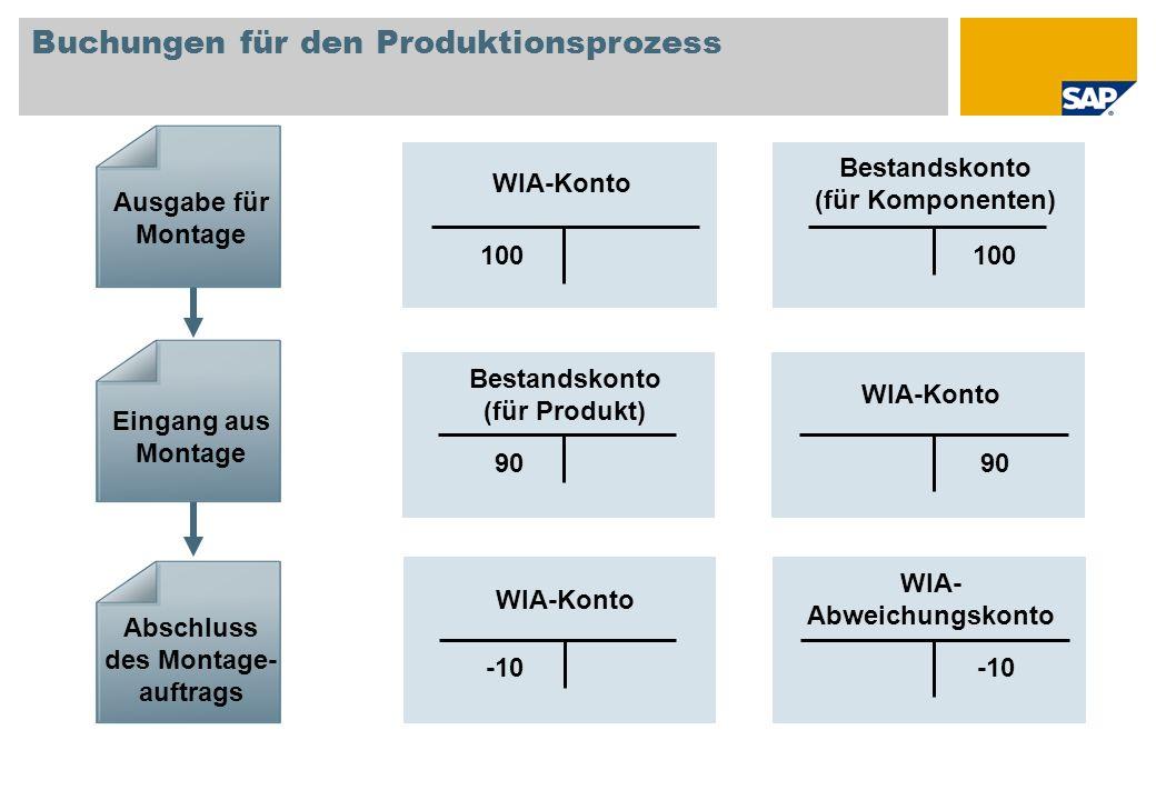 Buchungen für den Produktionsprozess