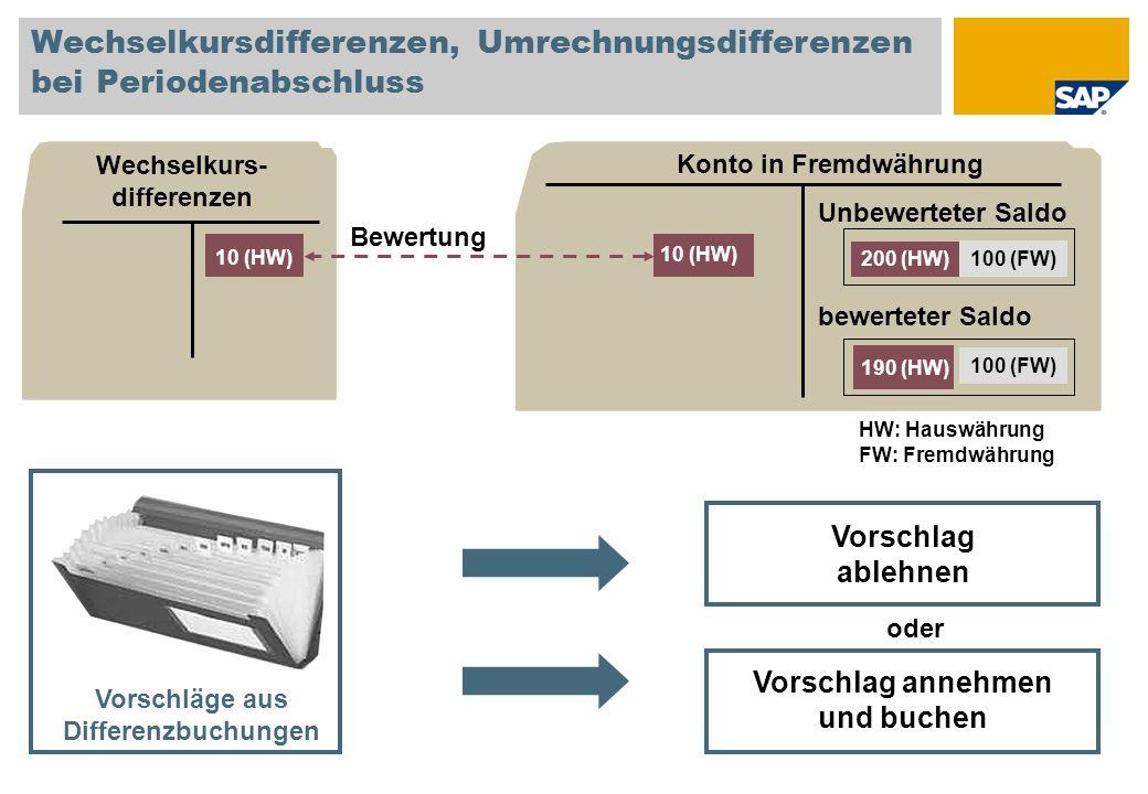 Wechselkursdifferenzen, Umrechnungsdifferenzen bei Periodenabschluss