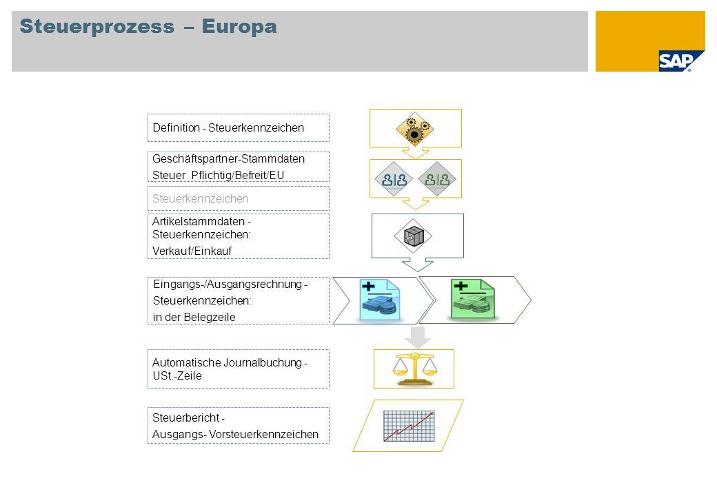 Steuerprozess – Europa