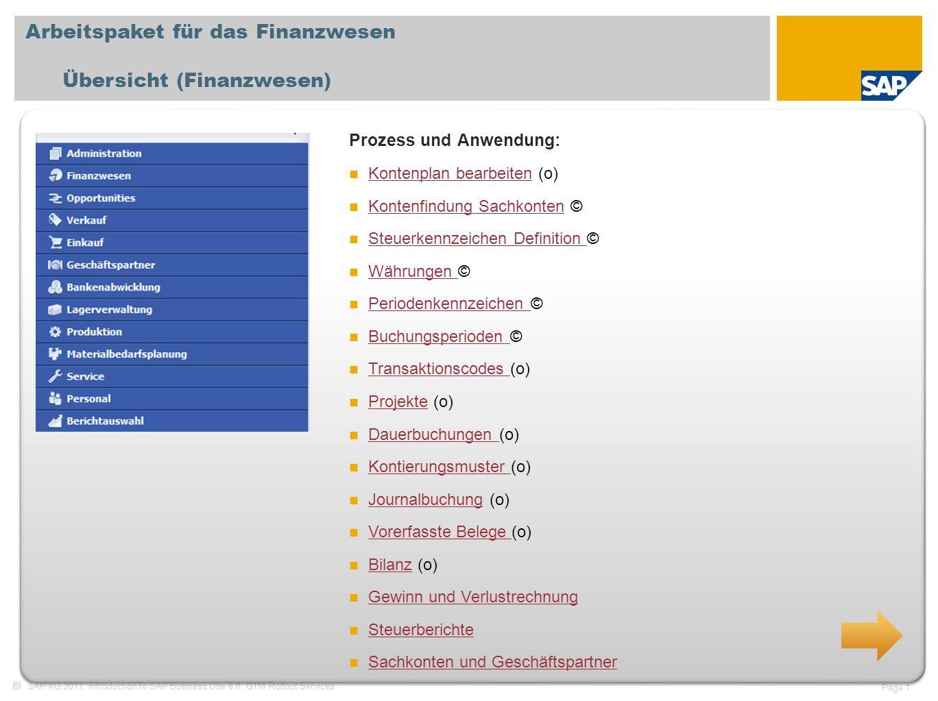 Arbeitspaket für das Finanzwesen Übersicht (Finanzwesen)