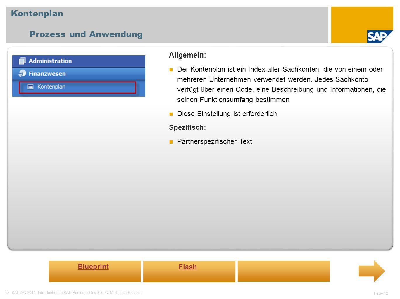 Kontenplan Prozess und Anwendung Allgemein: