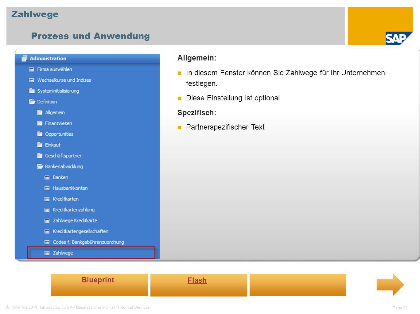 Zahlwege Prozess und Anwendung Allgemein: