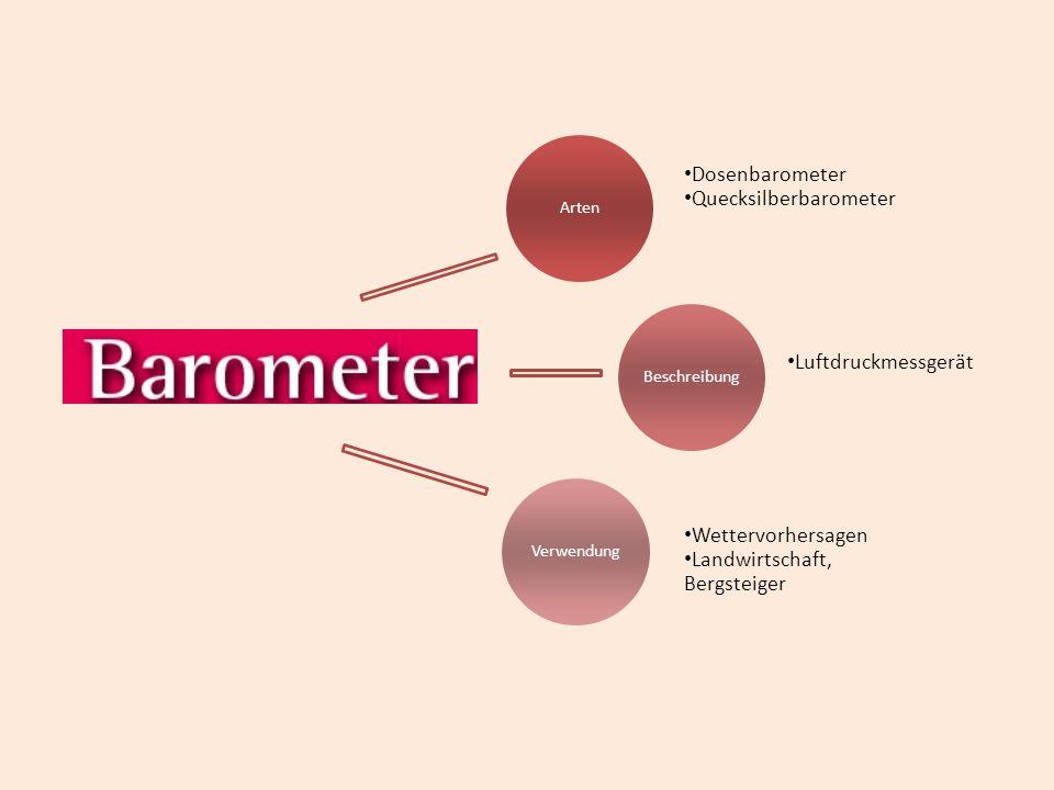 Quecksilberbarometer