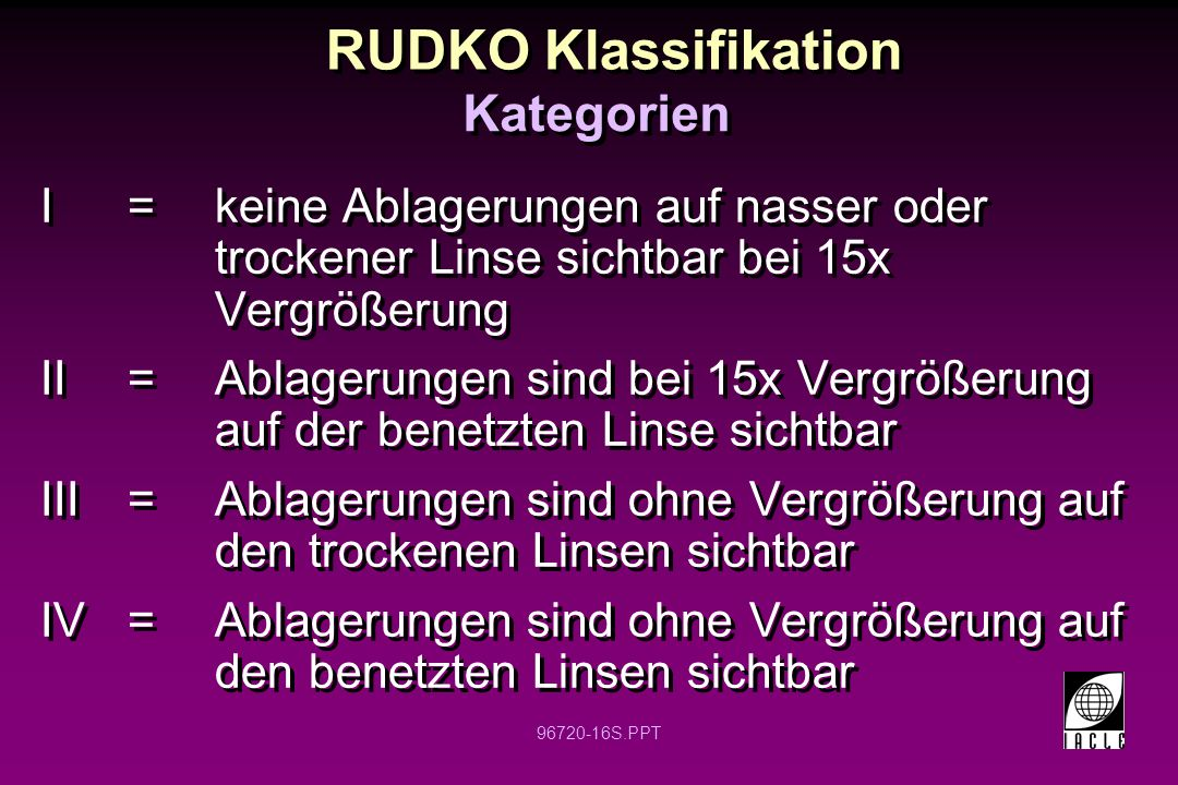 RUDKO Klassifikation Kategorien