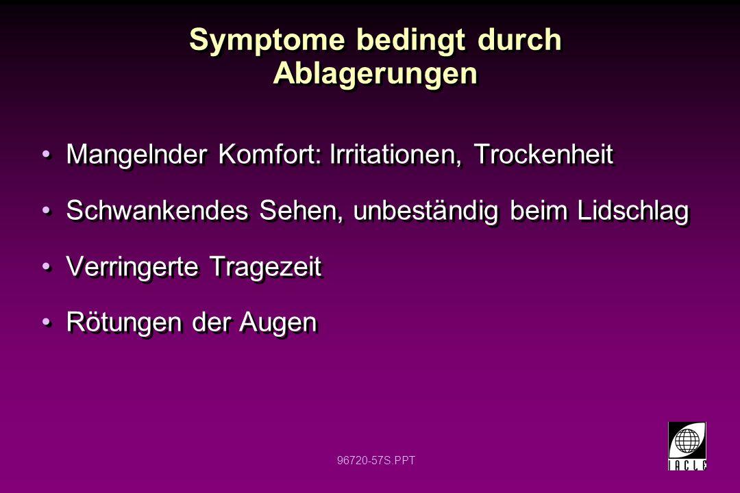 Symptome bedingt durch Ablagerungen