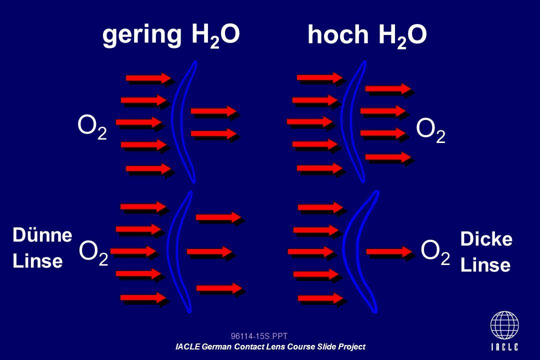 gering H2O hoch H2O O2 O2 Dünne Linse Dicke Linse O2 O2 12 12