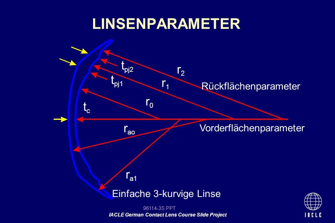 LINSENPARAMETER tpj2 r2 tpj1 r1 r0 tc rao ra1 Rückflächenparameter